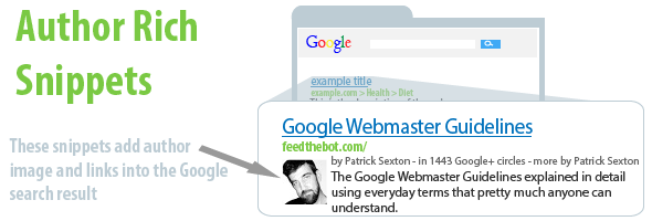richsnippets-author